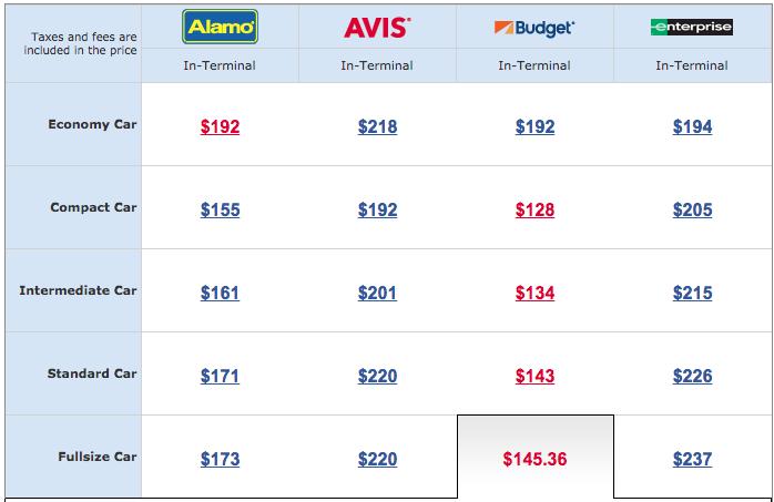 Cheap rental car rates orlando fl 11