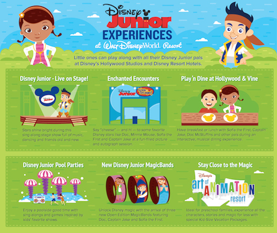 Disney Junior at Walt Disney World