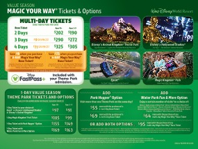 2016 Walt Disney World Ticket Prices