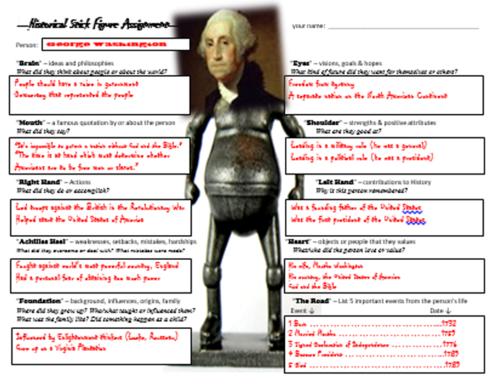 George Washington Historical Stick Figure Biography Handout