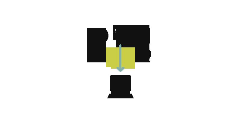 Contnet Marketing Social Media.png