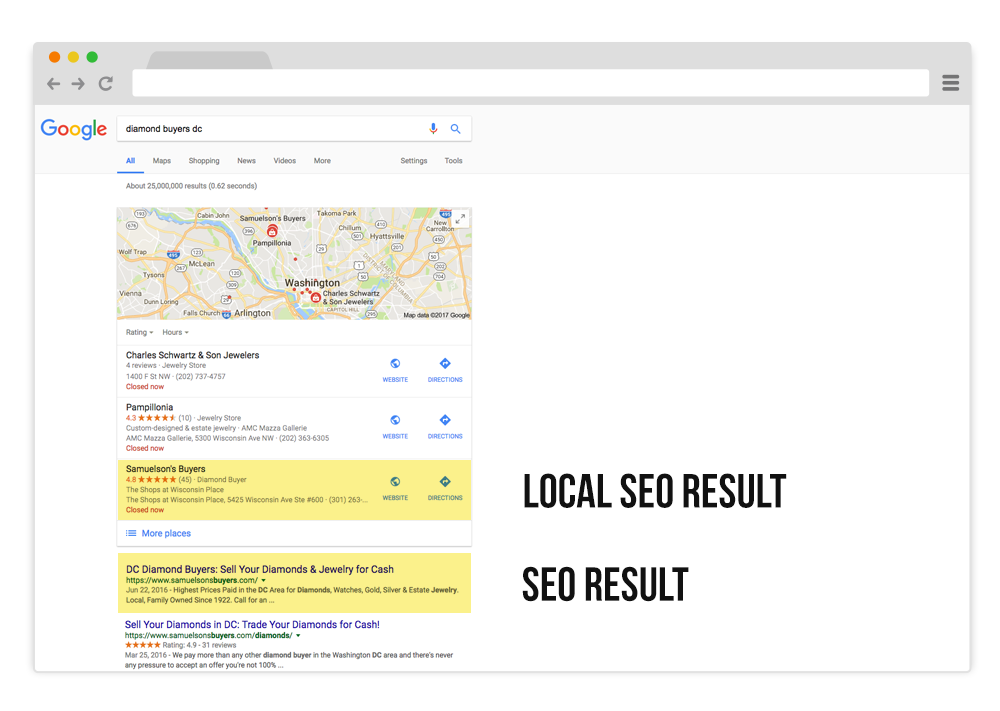 Local Search Engine Optimization Results Local SEO SERP