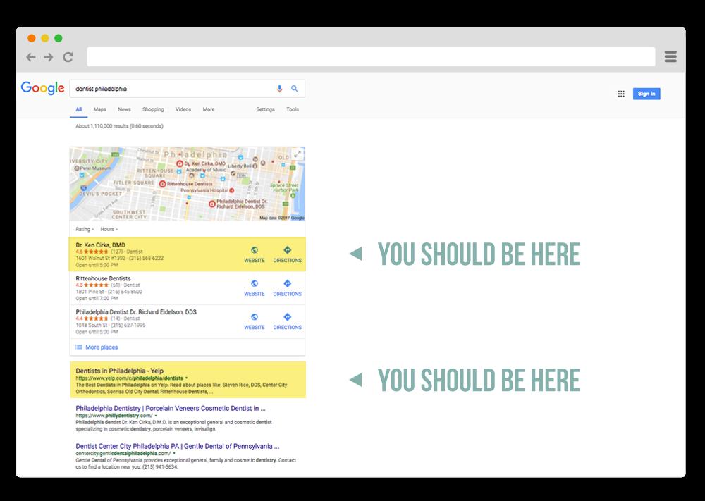 philadelphia dental search engine optimization