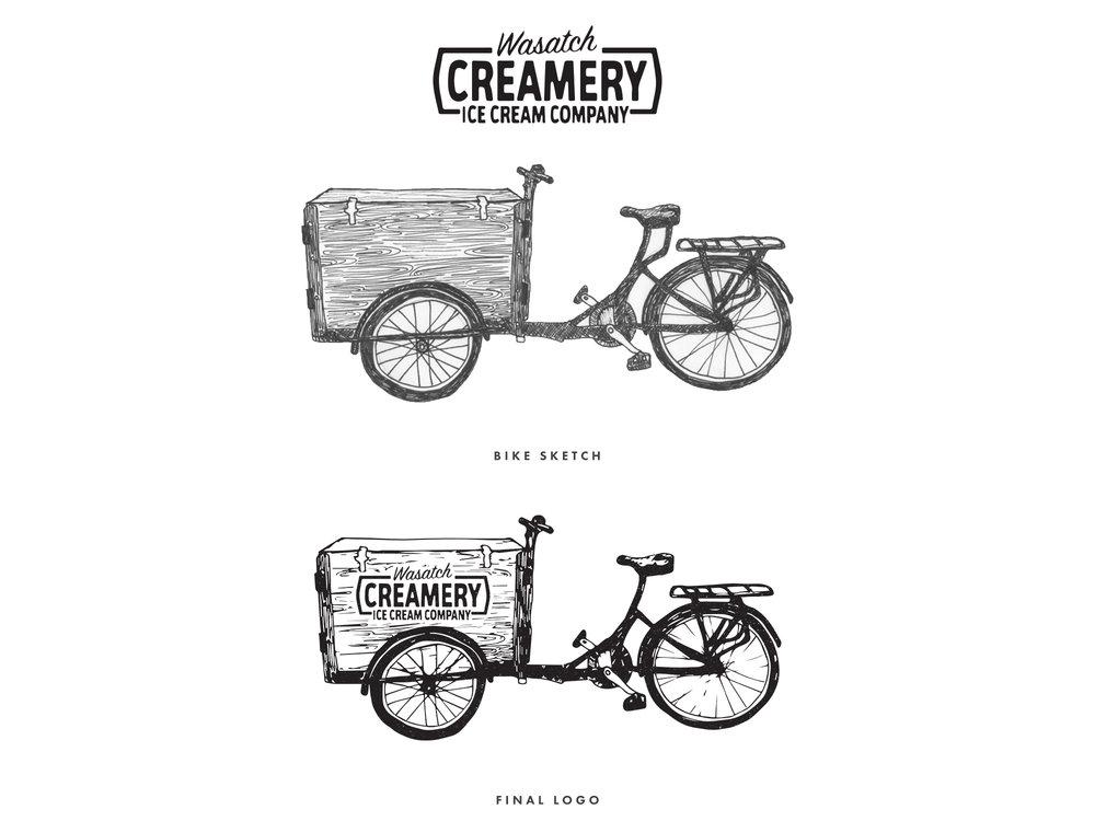 Wasatch Creamery