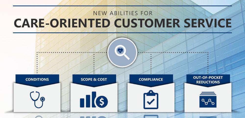care-oriented-customer-service.jpg