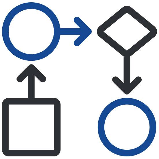 Streamlined Workflows
