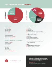 2014Impact Report -