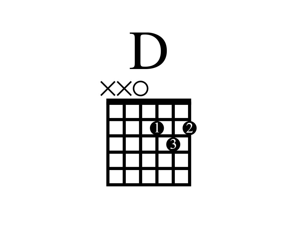 D Major.jpg