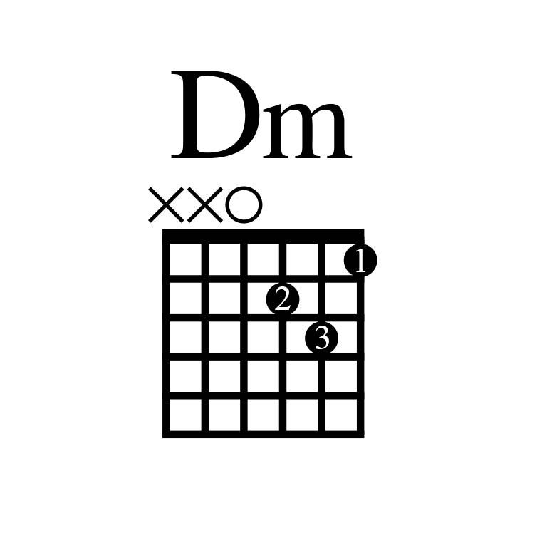 D minor.jpg