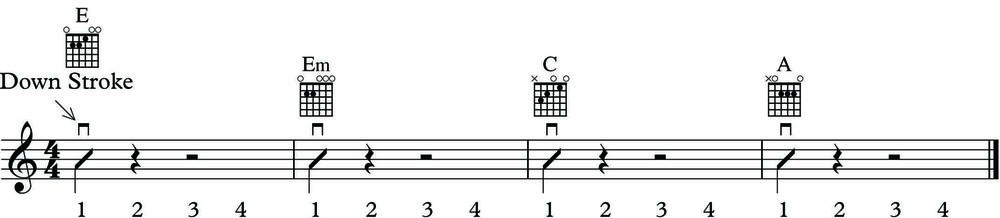 Basic Open Chord - Strumming Pattern.jpg