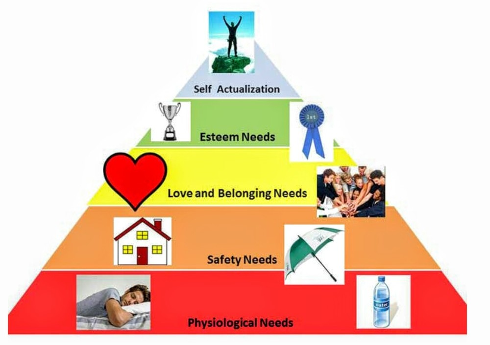 Image from http://www.simplypsychology.org/maslow.html