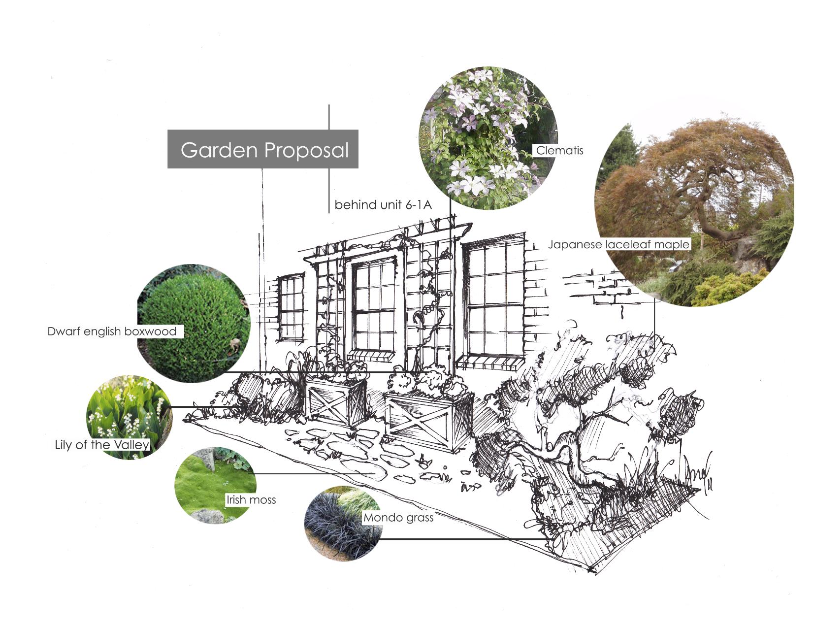 fourthfloorwalkup garden