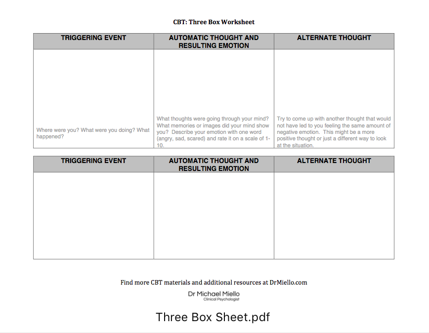 Resources DrMiello – Automatic Thoughts Worksheet