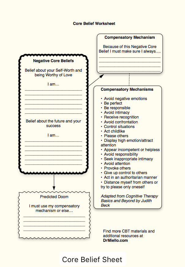 Resources DrMiello – Core Beliefs Worksheet