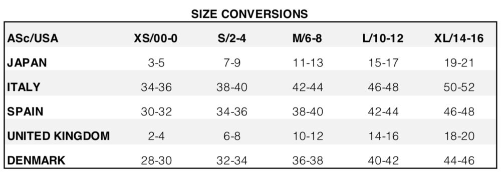 conversions.png