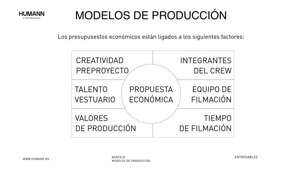Barceló - Humann Modelos de Producción.014.jpeg