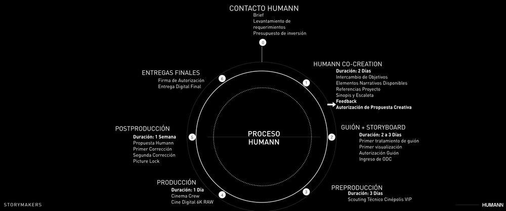Humann :: Cinepolis Distribución :: Las Niñas Bien.011.jpeg