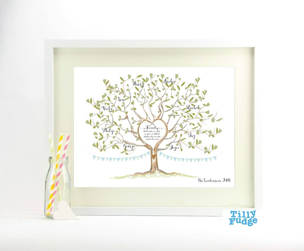 family tree heart with frame.jpg