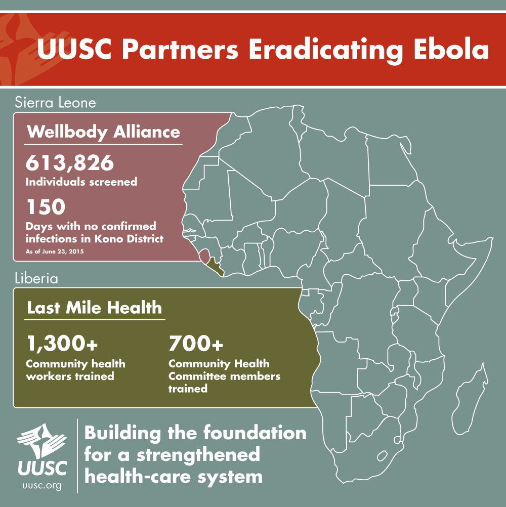 UUSC Ebola response infographic, 2015