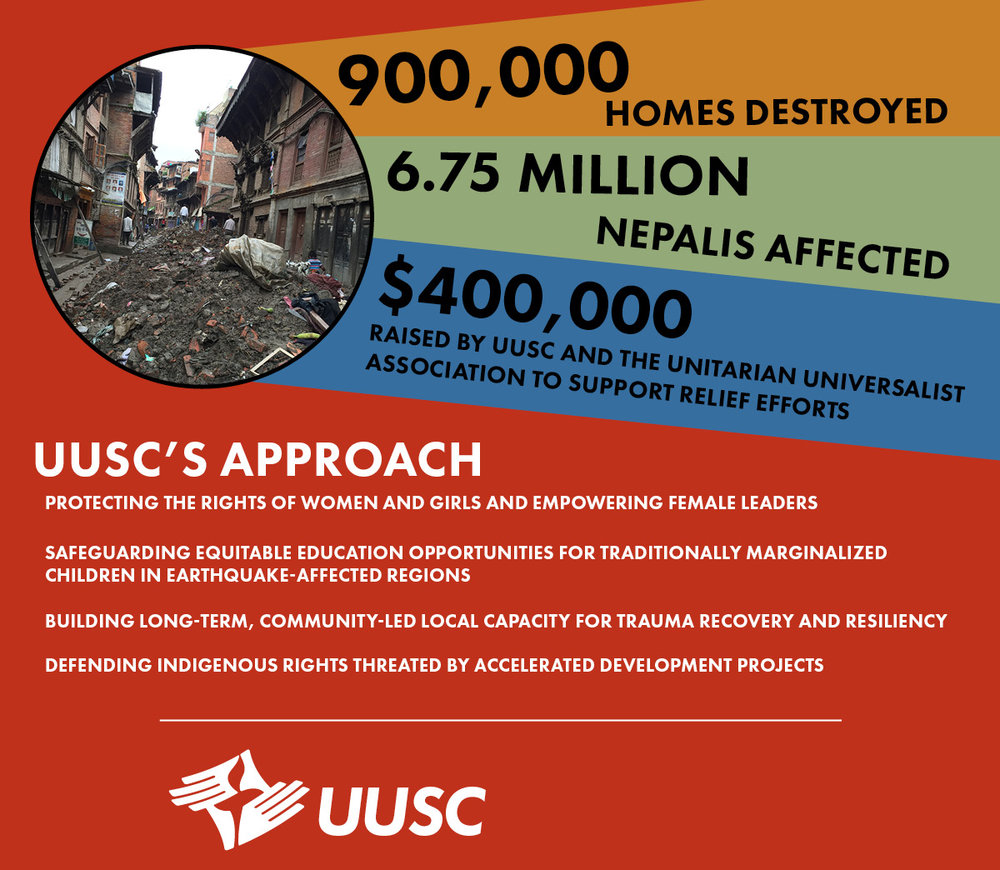 UUSC Nepal earthquake report back graphic, 2015