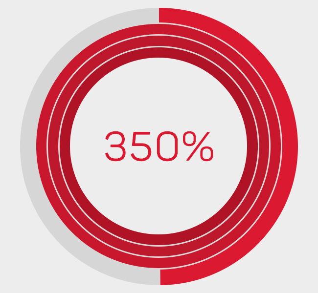 Stats-DW-350.jpg