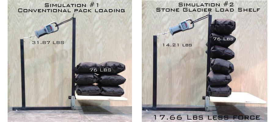 load-shelf-sim.jpg