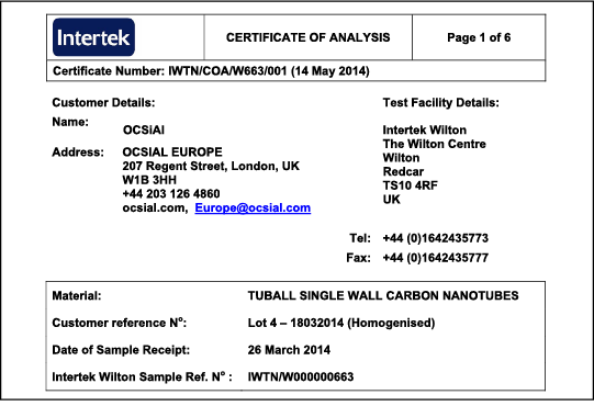 TUBALL™ Certificate of Analysis by Intertek