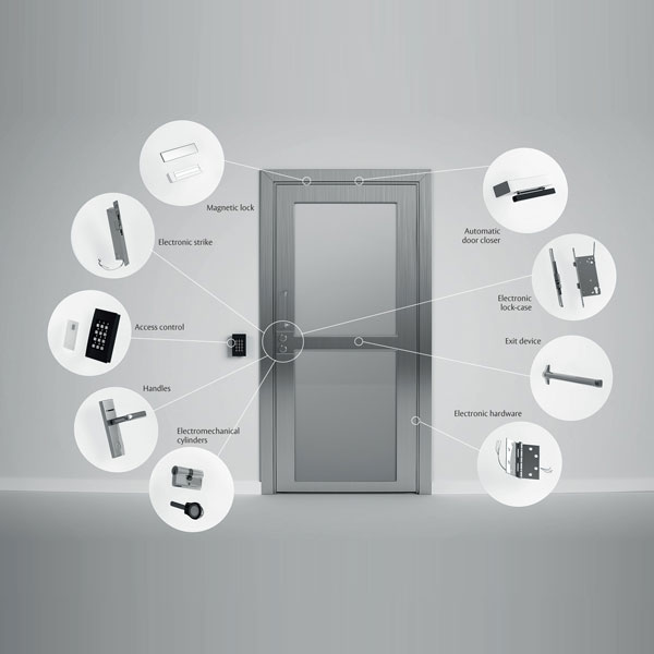Access controls 2.jpg