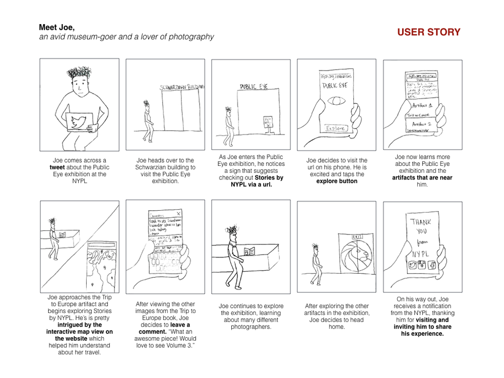 Final concept - User Story