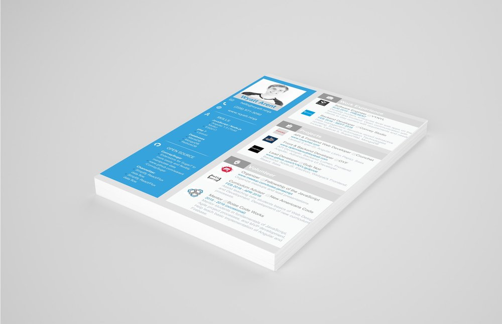 Resume, LinkedIn, & Website Review -