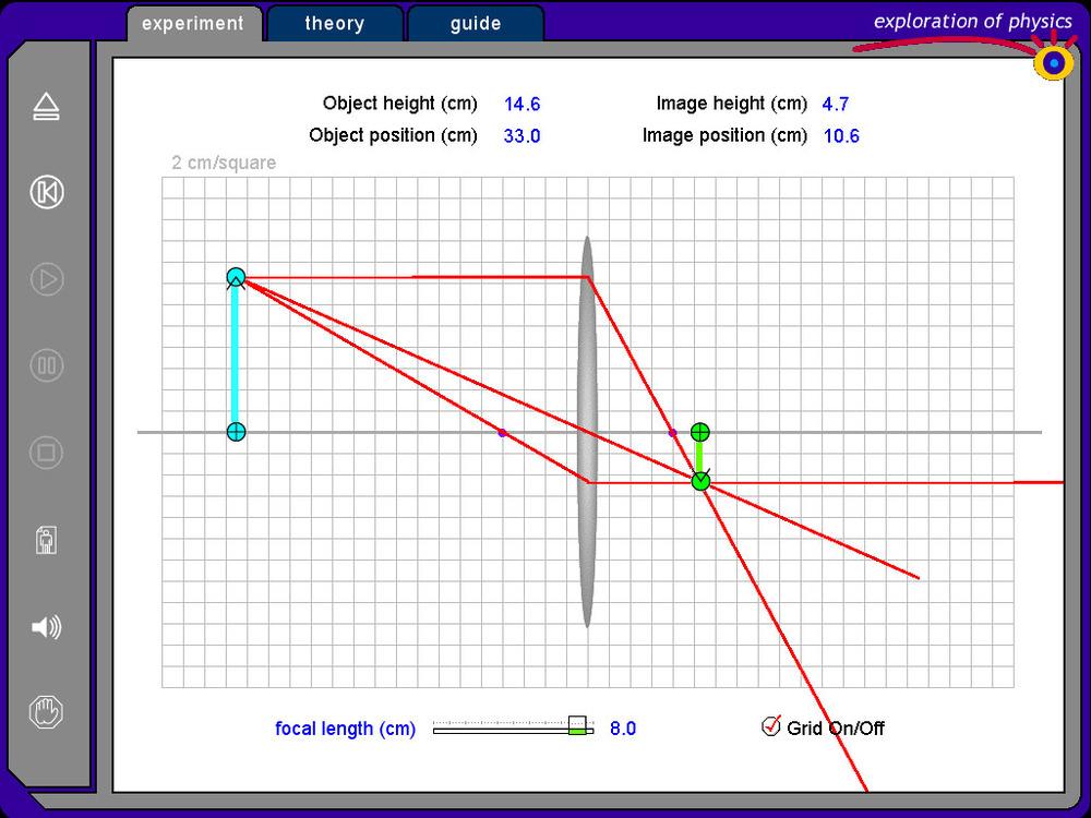 Converging & Diverging Lenses