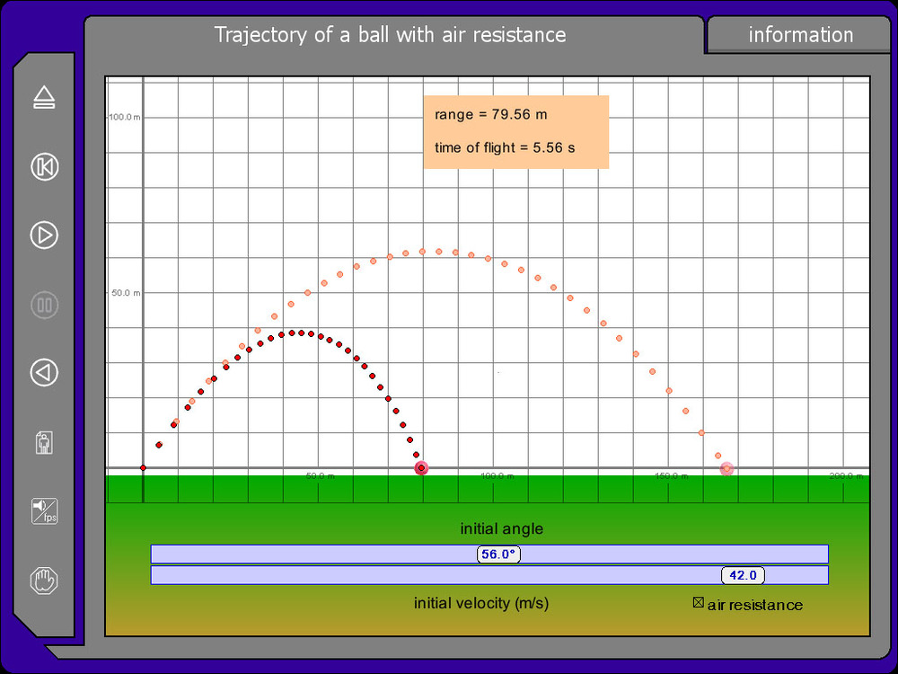 Projectile Motion with Air Resistance