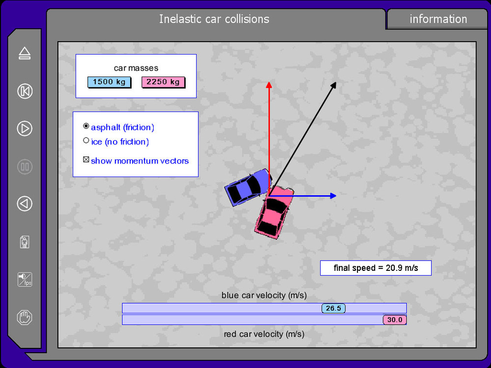 2D Inelastic Car Collision