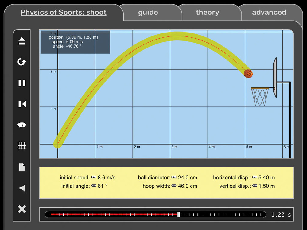 Basketball: Variables in Shooting a Basket