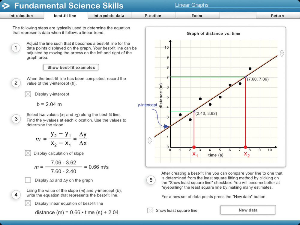 Linear Graphs Module