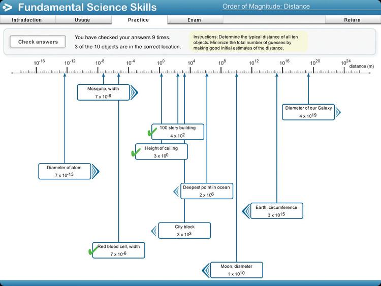 Physics Curriculum — Fundamental Science Skills