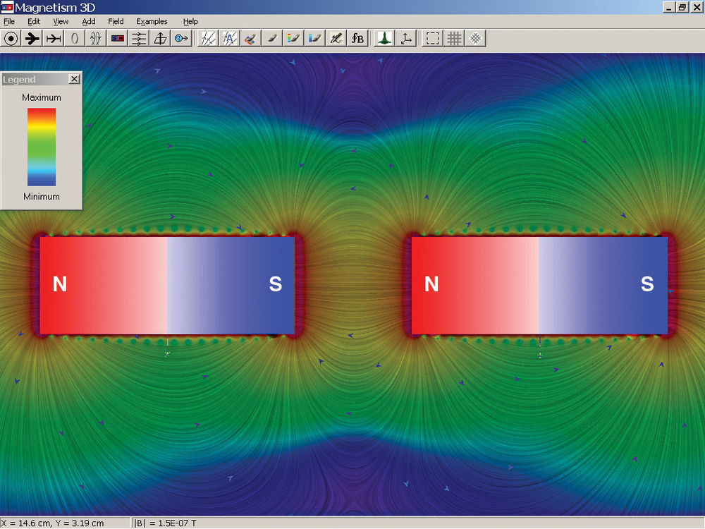 Two-dimensional display of magnetic field produced by two permanent magnets. Continuous magnetic field lines (linear integral convolution) are shown with color coding indicating field strength. The cursor can be positioned at any location to obtain the precise magnitude of the magnetic field.