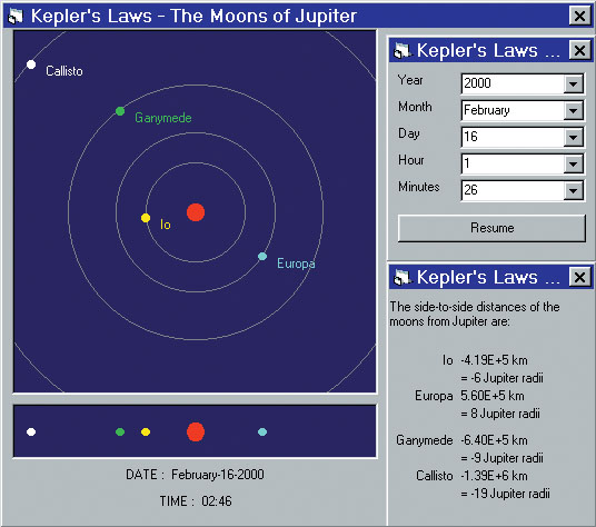 Simulation of Galilean moons orbiting Jupiter (including earth-based telescope view) corresponding to actual dates and times. Students gather data on the orbital radii and orbital periods of the moons.