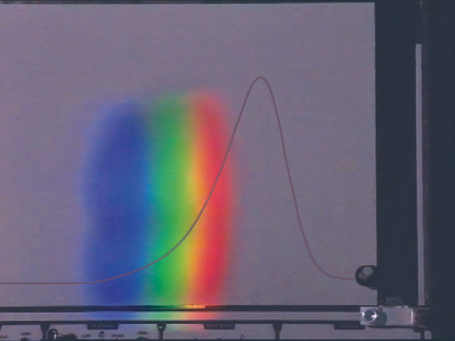 Visible and Infrared Spectrum