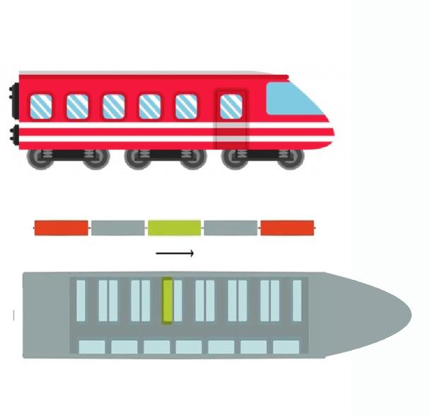 Mejores asientos del tren