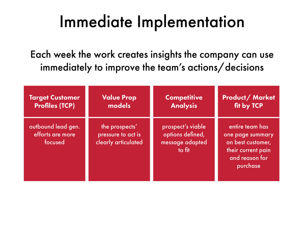 iztek_marketing_immediateimplementation.jpg