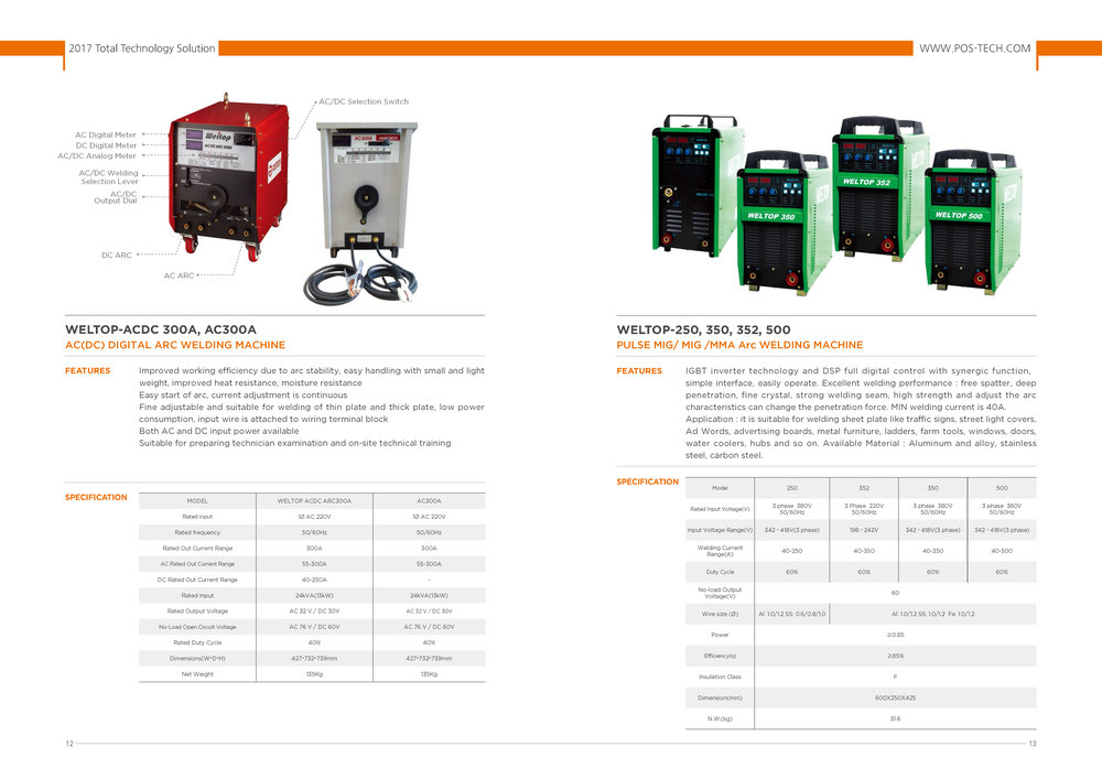Inverter_welding_machine_Page_7.jpg