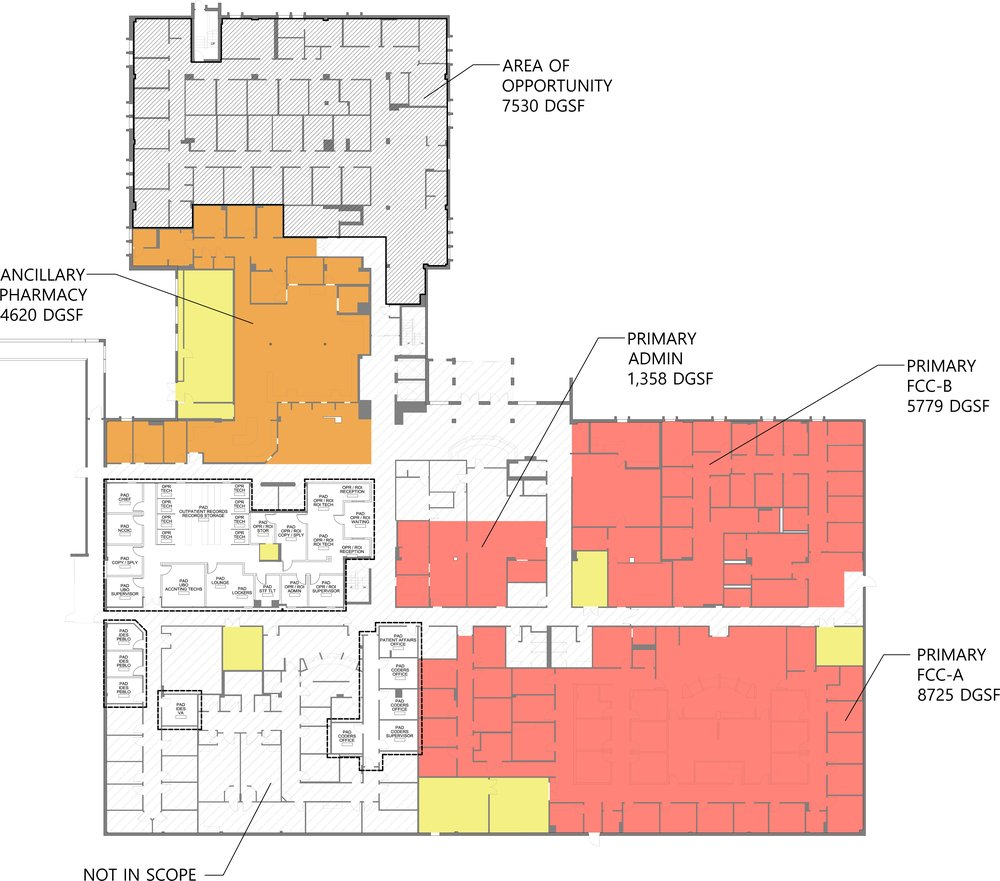 FORT HUACHUCA MEDICAL FACILITY PRE-PLANNING STUDY
