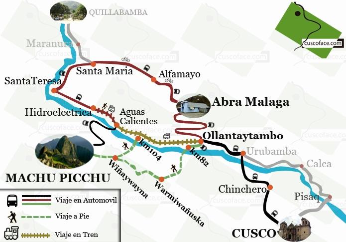 Mapa de las posibles rutas para llegar a Machu Picchu, derechos de cuscoface.com