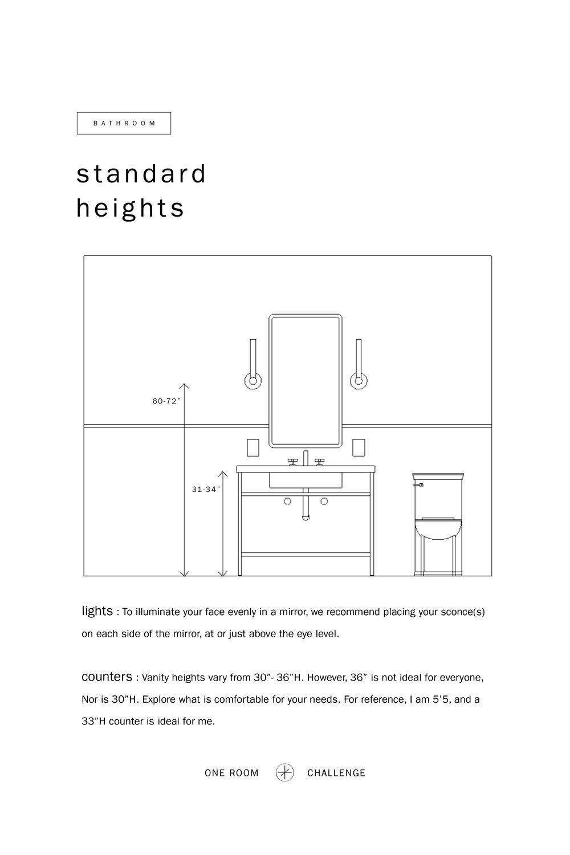 Best Bathroom Infographic_Sconce_Lights_Vanity_Heights.jpg