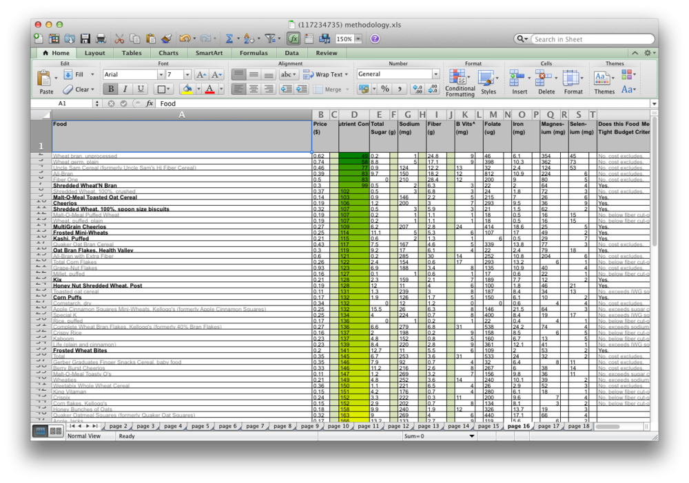 The converted spreadsheet of breakfast cereals.