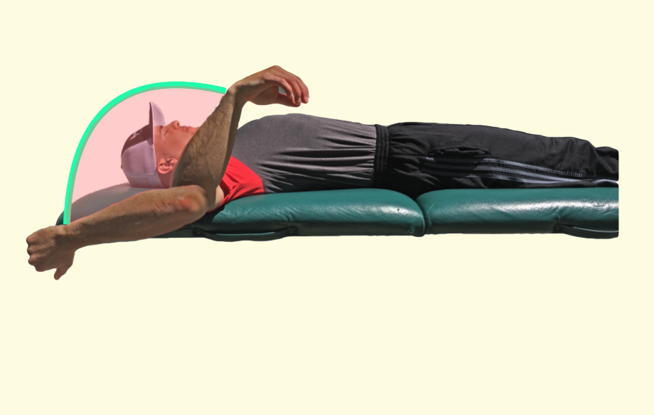 Shown above is the Total Arc Motion in the right shoulder. If this arc in the throwing shoulder is limited by more than 5º in relation to the non-throwing shoulder, a thrower is 2.5x more likely to get injured.