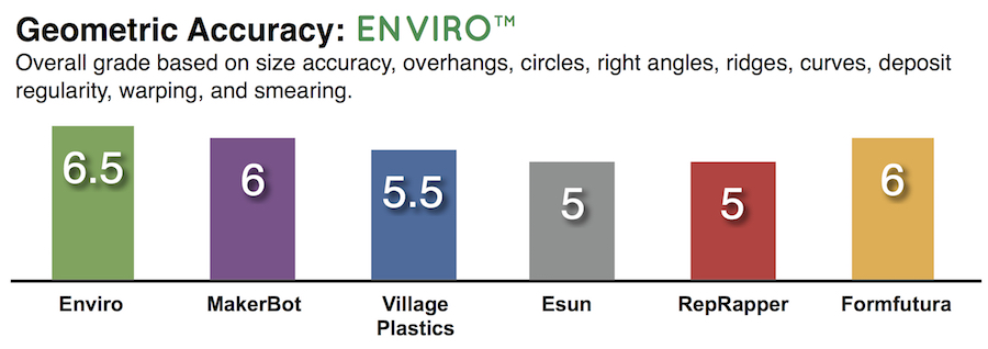 How Does Enviro Compare? - Email Drip copy.jpg