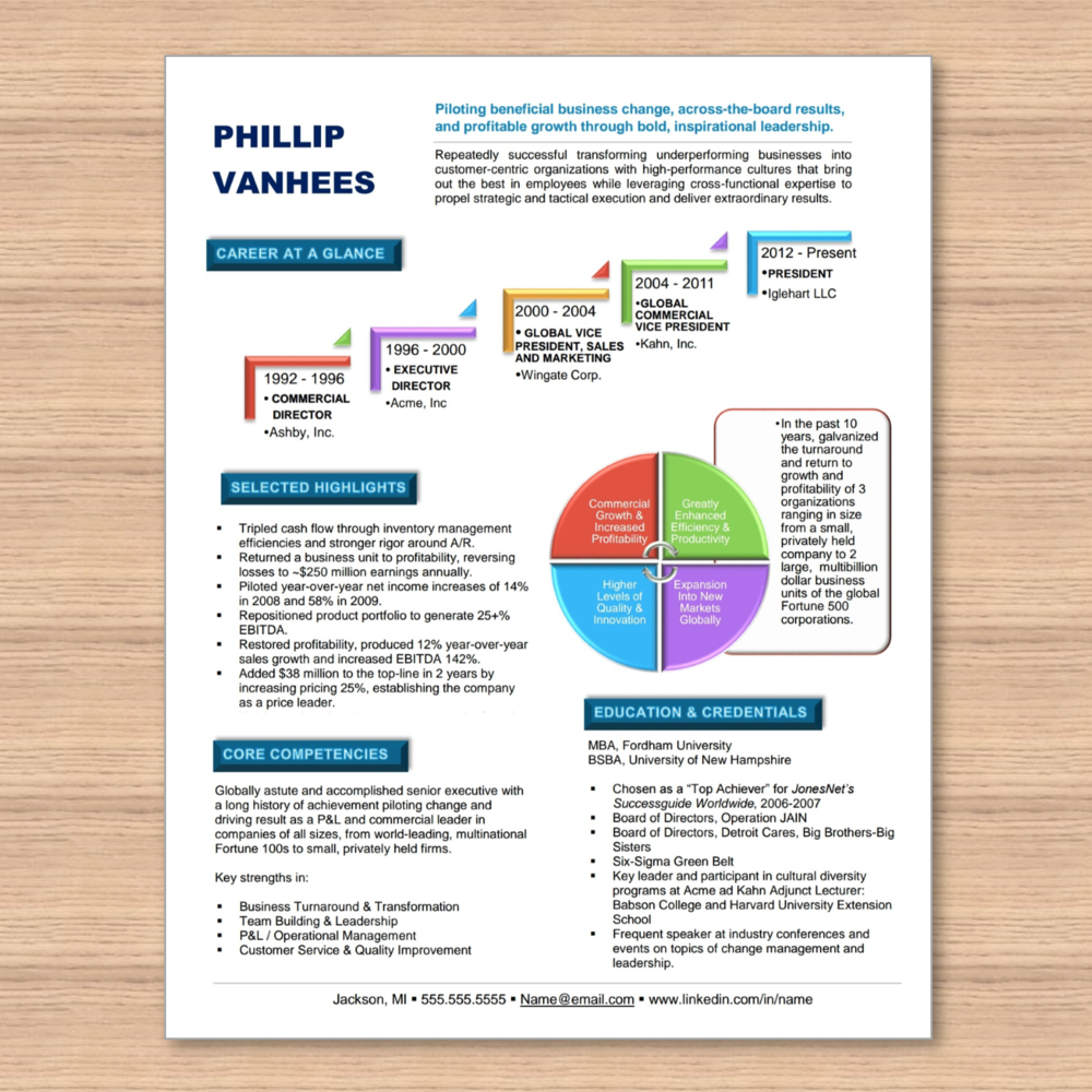 a one page career summary is a shorter more targeted version of your resume that can be a very effective way of immediately grabbing a hiring managers - Xecutive Resume Examples