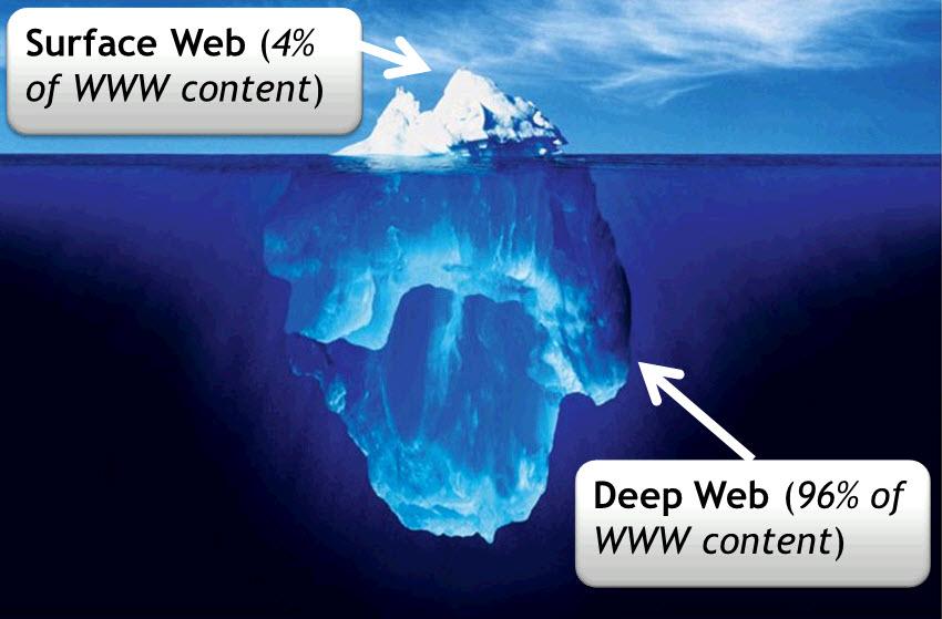 funnel-hacking-deep-web.jpg